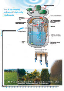 Septic Tank Effluent Systems